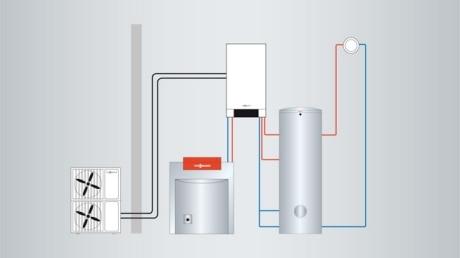Pompa Di Calore Vitocal 250 S Per Sistema Ibrido