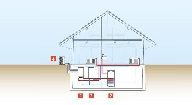 Funzionamento pompa di calore aria acqua split Vitocal di Viessmann