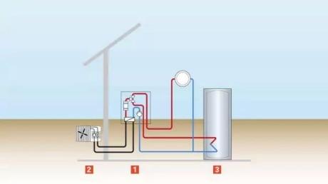 Pompe di calore aria acqua split per riscaldamento casa